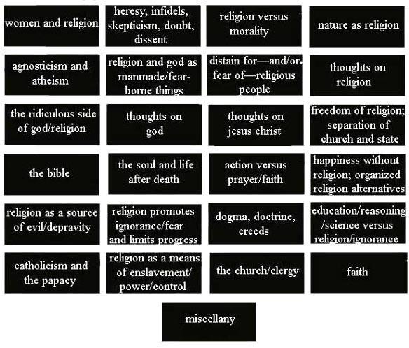 religious quotes. Women and Religion